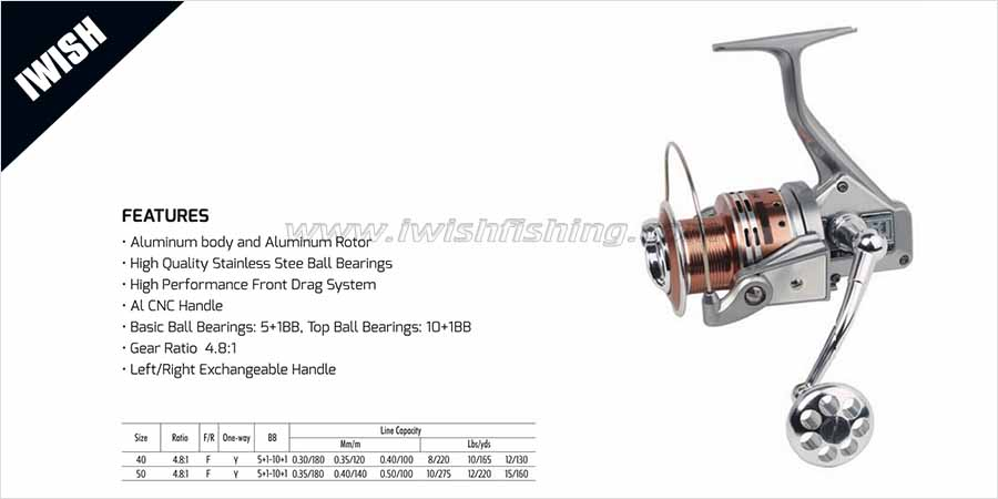 cheap fishing gear best spinning reel - fishing tackle wholesale, Reel Combo