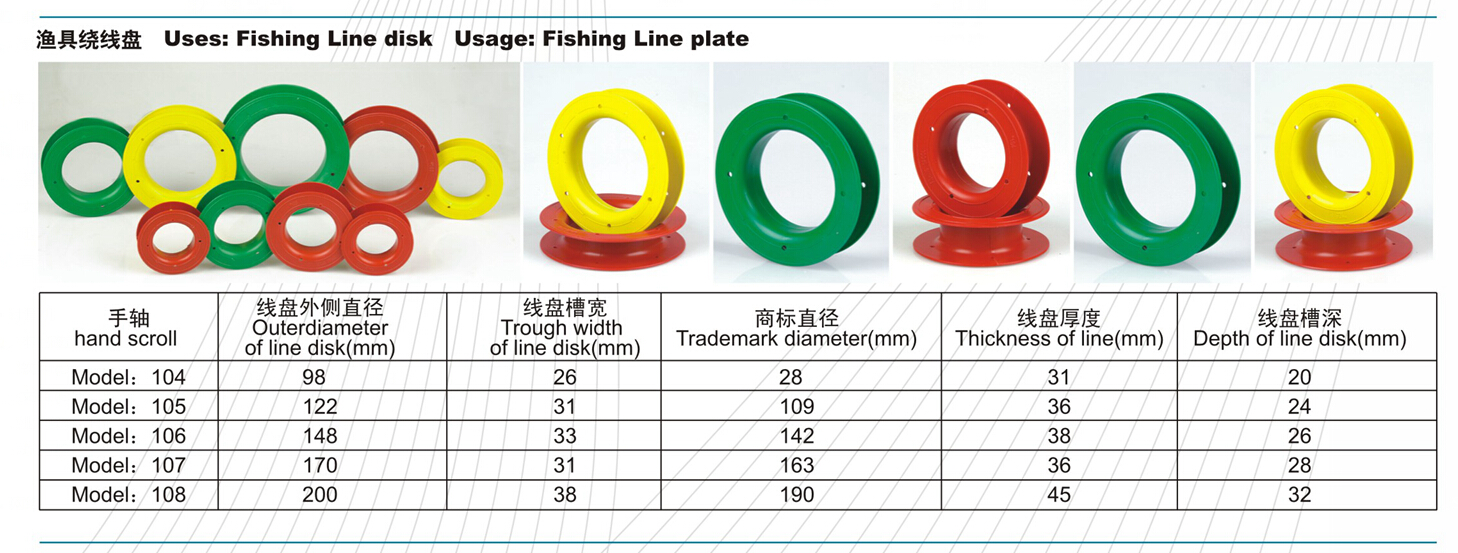 Hand line fishing gear all the best fish in 2018 for Hand line fishing