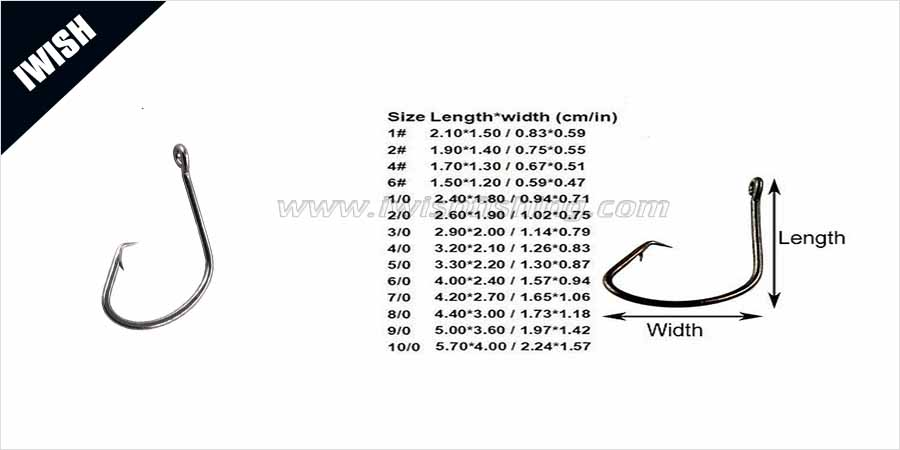 Fish hook size chart photos driverlayer search engine for Fish hook size chart