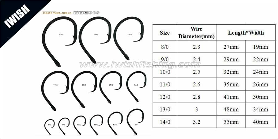 Fishing hook fishing tackle wholesale iwish for Fish hook size chart