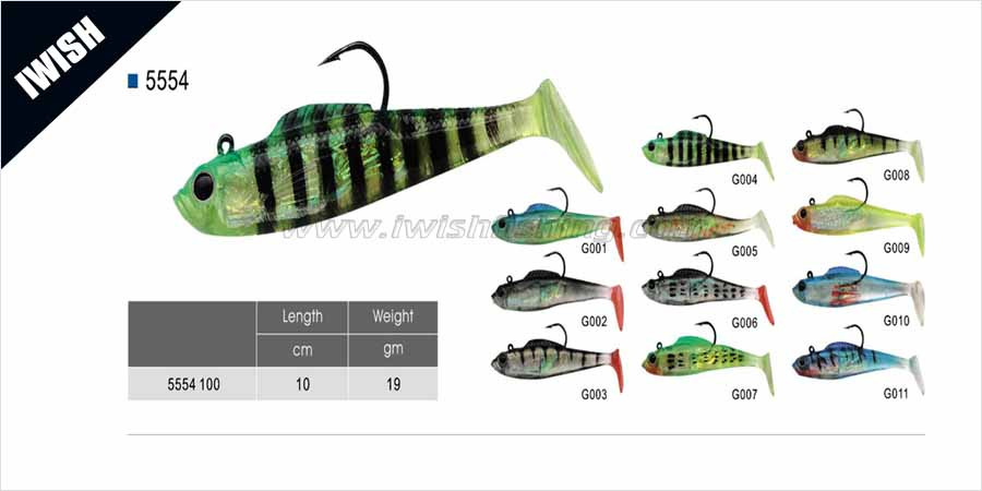 Striped Bass Baits and Accessories Swimbaits for Smallmouth