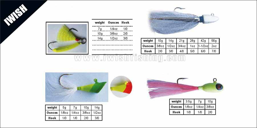 Bucktail Jigs For Smallmouth